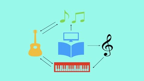 Acordes y cifrados musicales. Teoría y construcción.