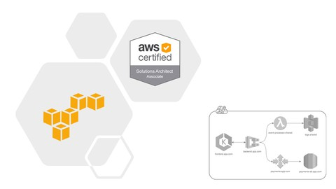 Amazon AWS Certified Solutions Architect - Associate SAA-C02