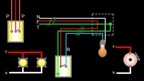 Electricidad: Diagramas de Conexión Eléctrica (Residencial)