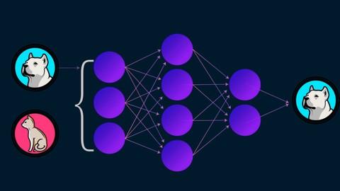 Inteligencia Artificial y Machine Learning Desde Cero -Facil
