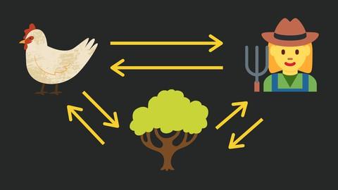 Introducción a la Permacultura - Un curso para entender los fundamentos