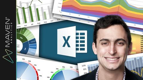 Microsoft Excel - Visualización de Datos y Gráficos en Excel