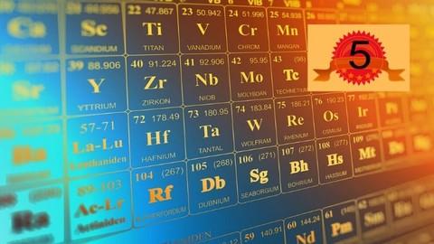 Máster en Formulación y Nomenclatura Química 2020