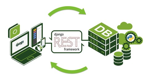 RestFul Api con Python usando Django Rest FrameWork