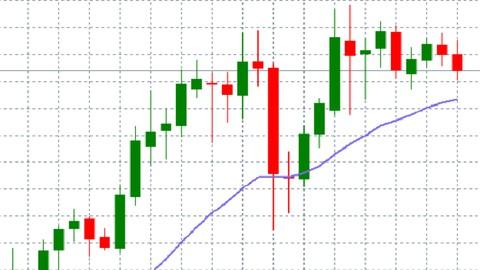 Trading algorítmico desde cero con Metatrader 4 y MQL4